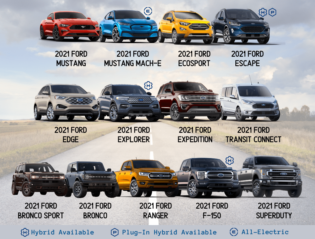 Ford Build and Price Ford Lineup