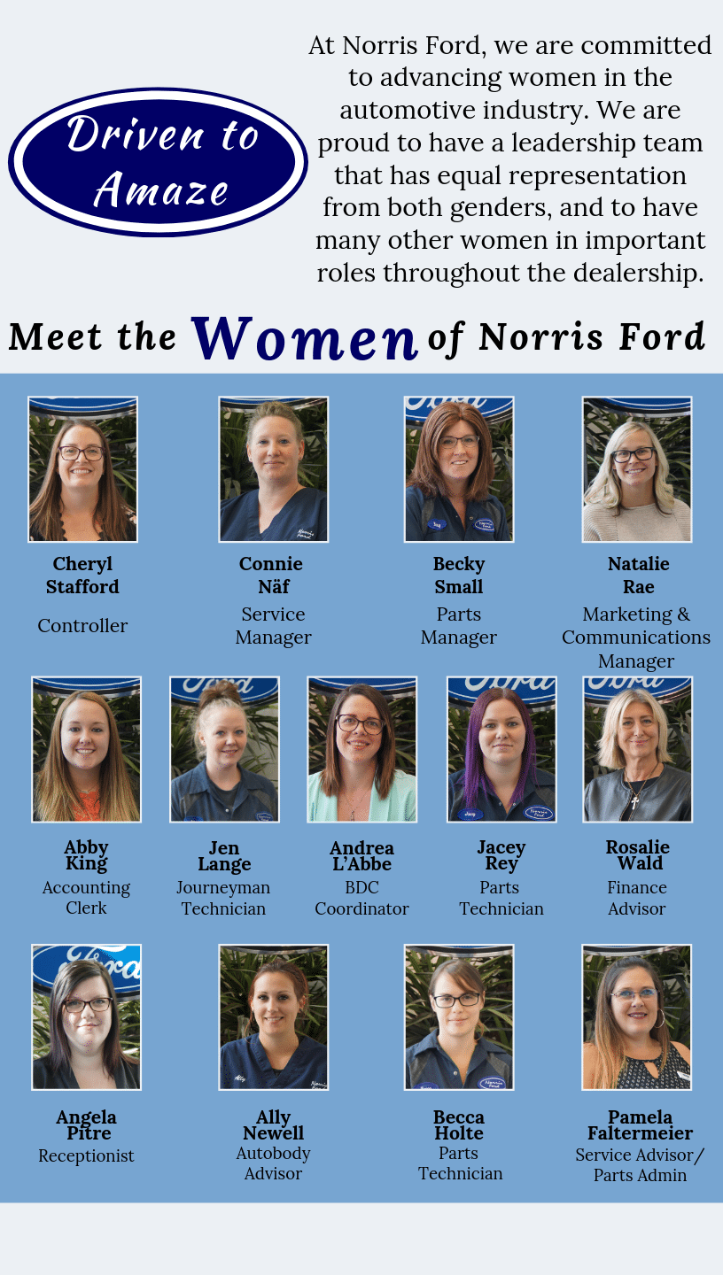 Women of Norris Ford