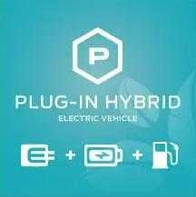 Ford Electric vehicles image