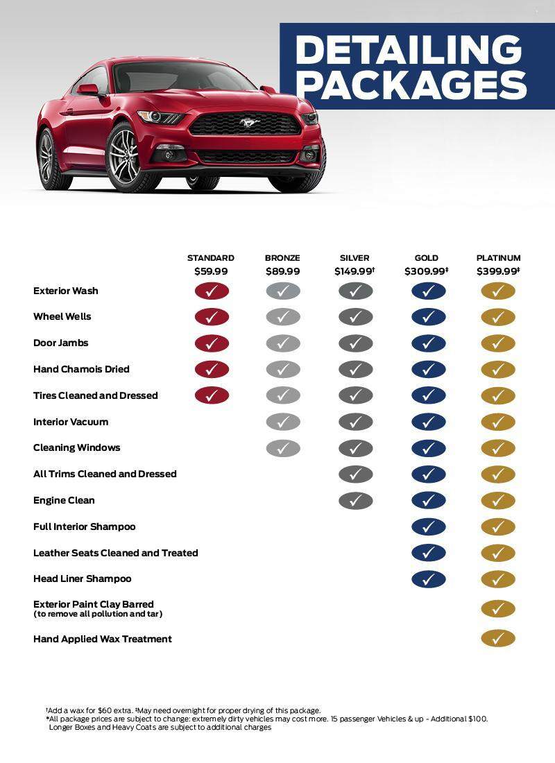 Lakeland Ford Detail Packages