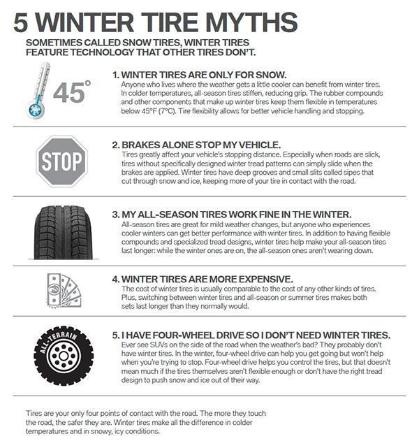 Ford Winter Tire Quote image