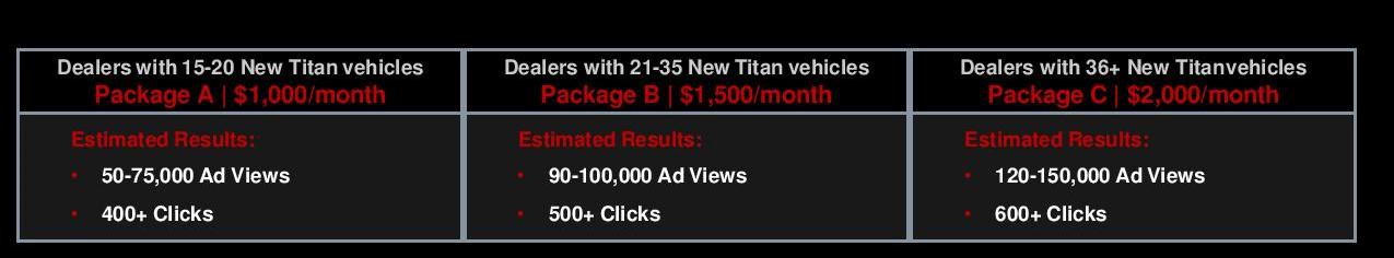 2020 Nissan Titan Packages