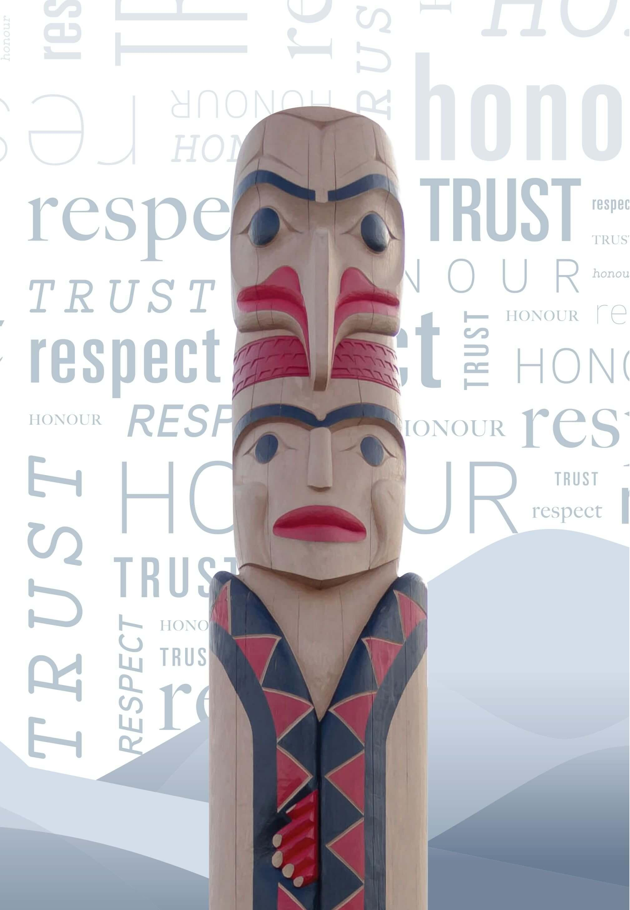 Ford First Nations Finance Team image