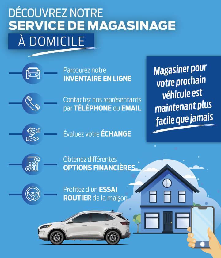 Magasinez votre prochain véhicule depuis votre domicile