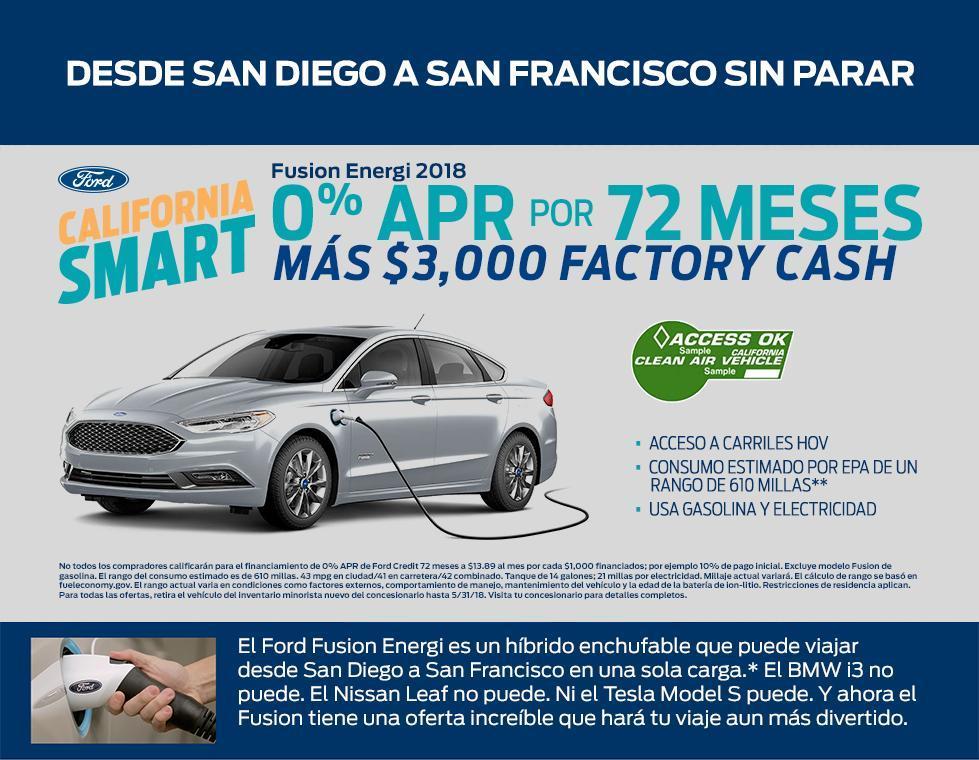Ford Fusion Energi: Plug-in Hybrid