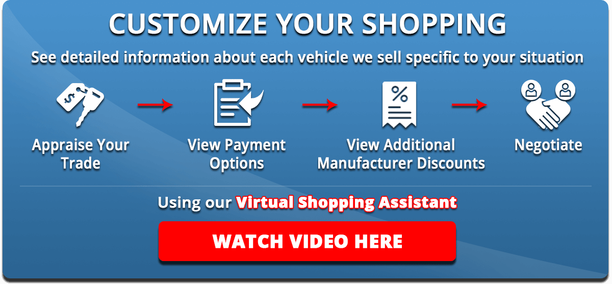 Gimli Ford Virtual Shopping Assistant