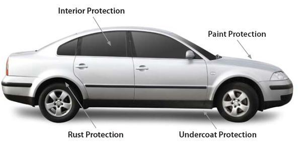 Ford Protection Plan image