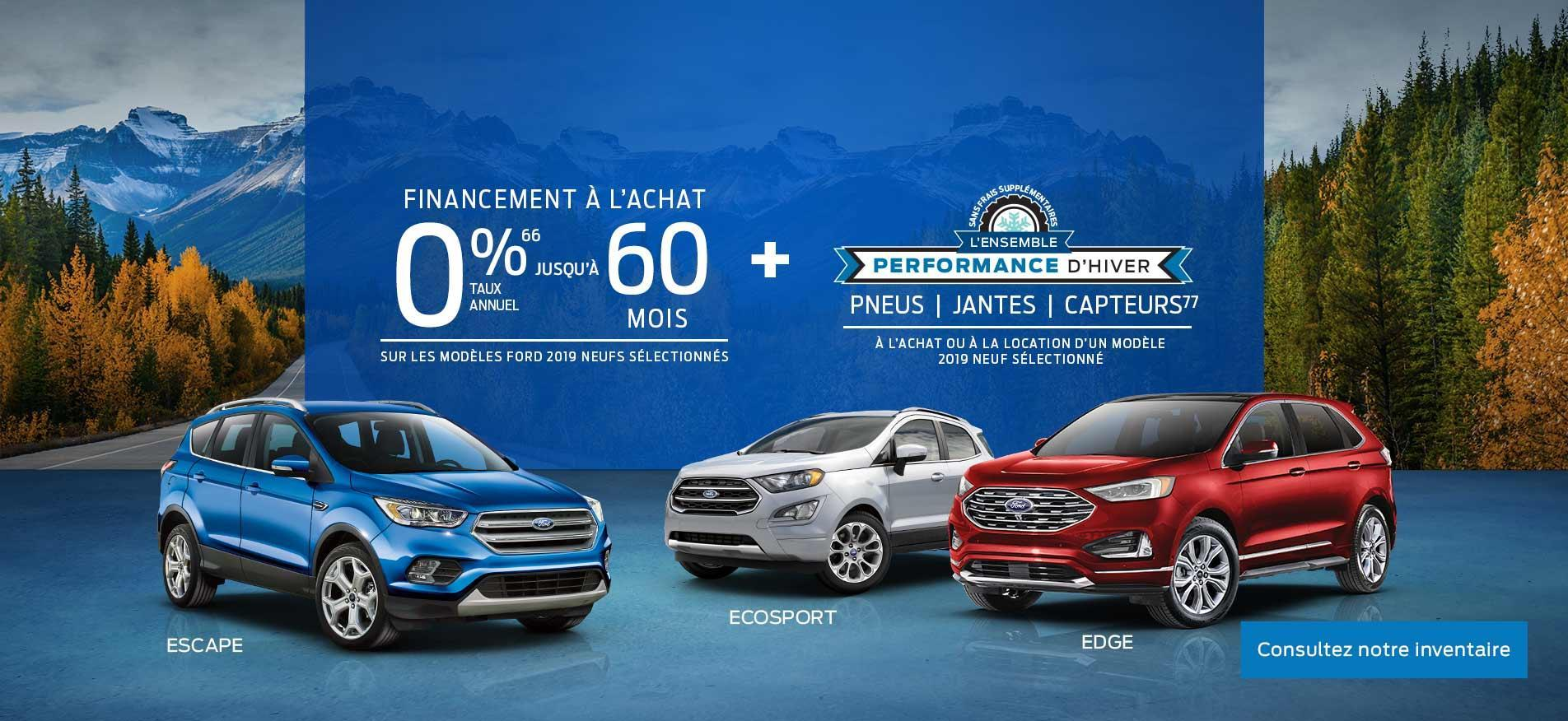 2019 Ford SUVs