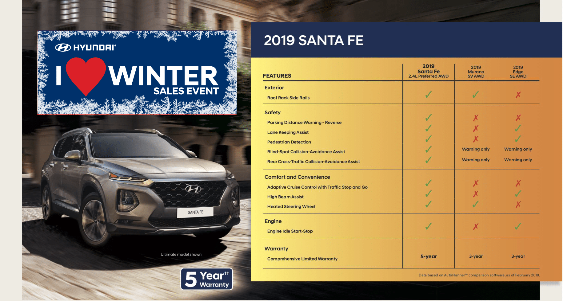 Why Buy - Santa Fe