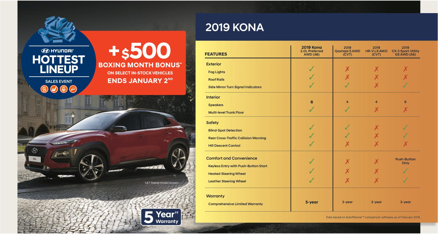 Why Buy - Kona