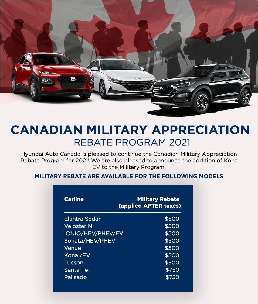 Hyundai Canada Military Appreciation Offers | Central Nova Hyundai