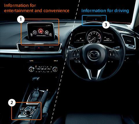 Introducing Mazda Connect