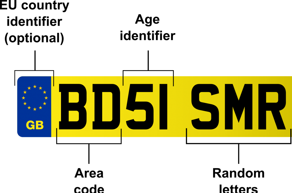 UK number plates: understand the code and your choices