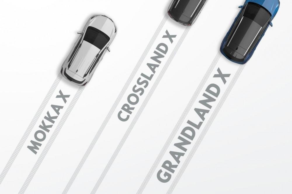 Grandland X to join Vauxhall range