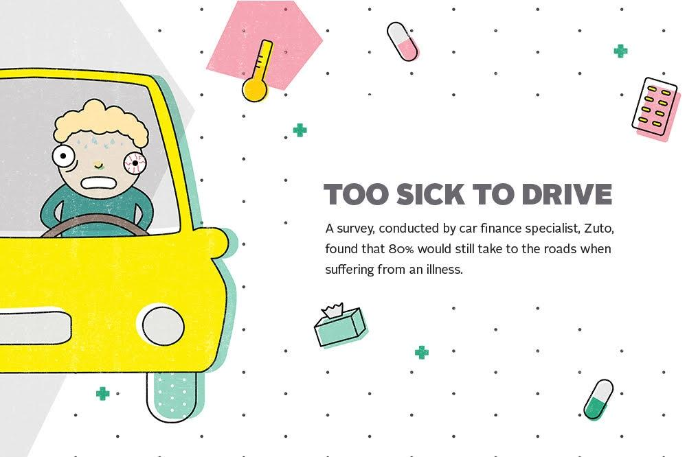 Are we too sick to drive?
