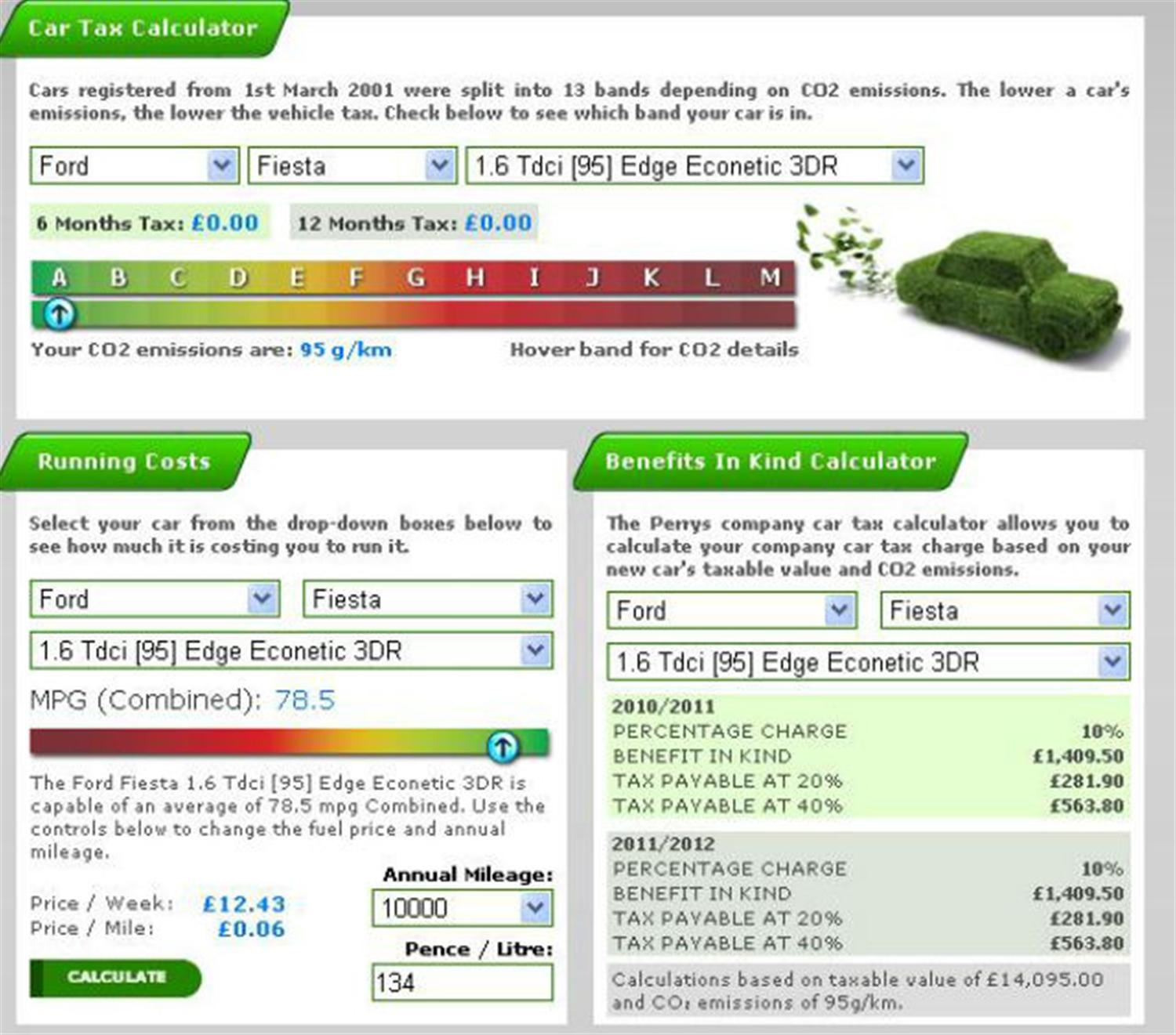 How to use the Perrys car cost calculator