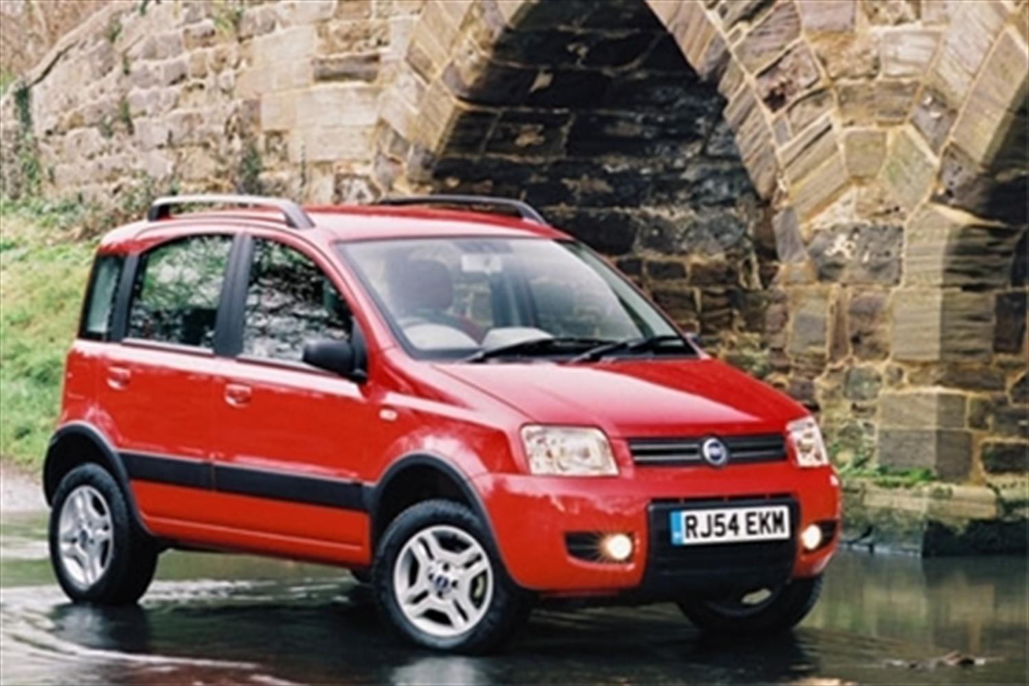Best used hatchbacks for under £5,000