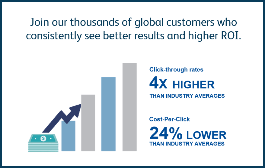 Join our thousands of global customers who consistently see better results and higher ROI.
