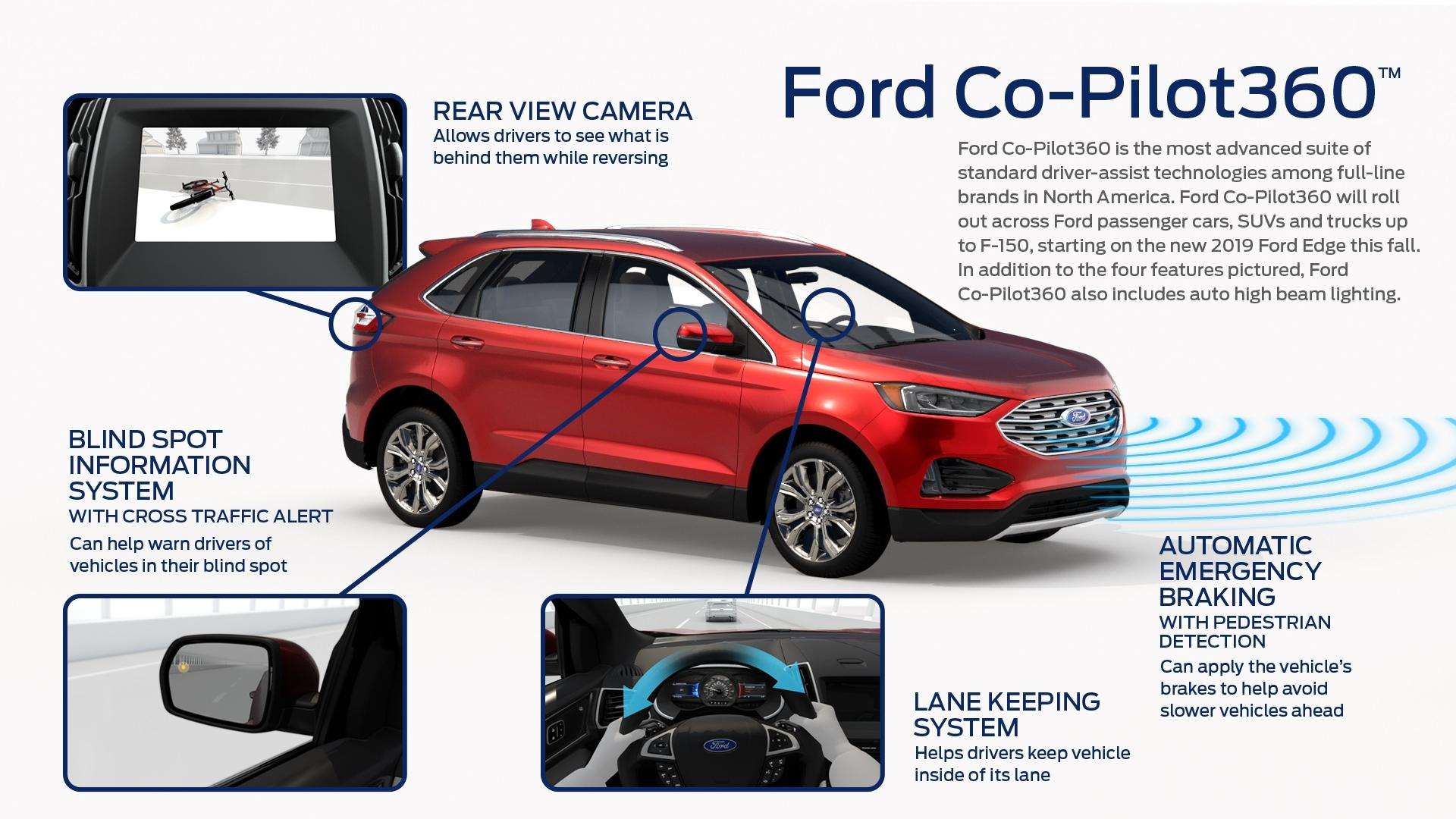 2019 Ford Edge Is First Suv To Feature Co Pilot 360
