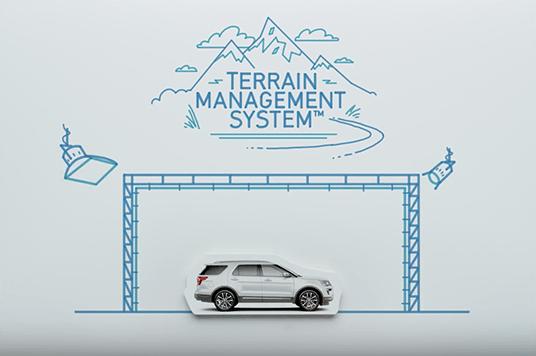 2018 Ford Explorer Terrain Management System