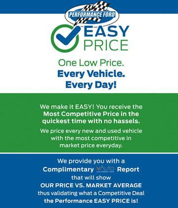 esay pricing