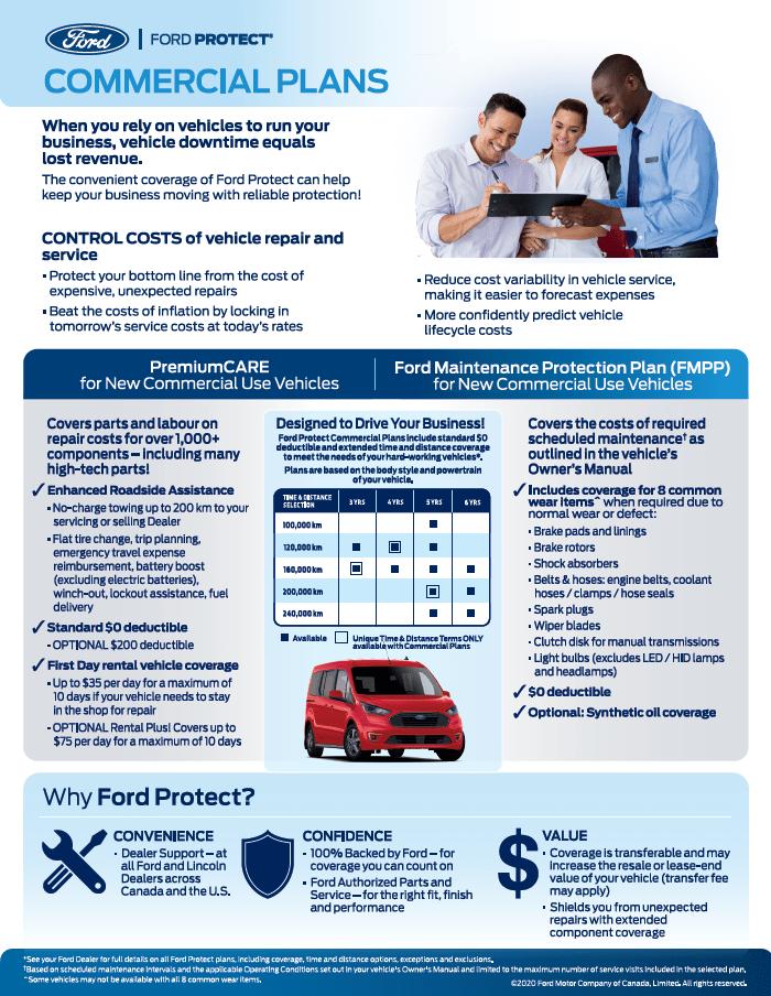 Heaslip Ford Commercial Plans