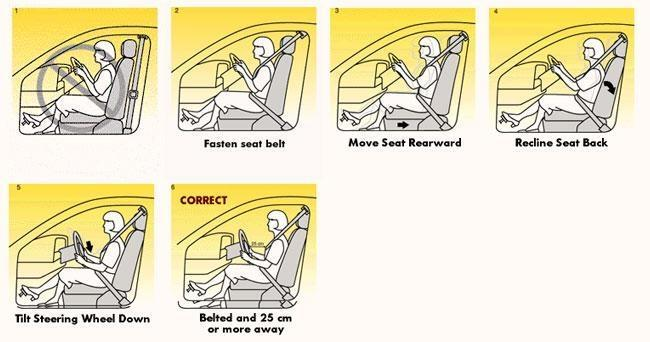 airbag safety